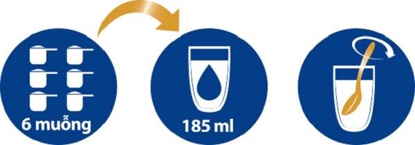 Tỉ lệ pha sữa Ensure Úc