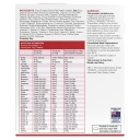 Naturopathica Fatblaster Platinum + ThermoBurn Chococlate Shake 14x50g